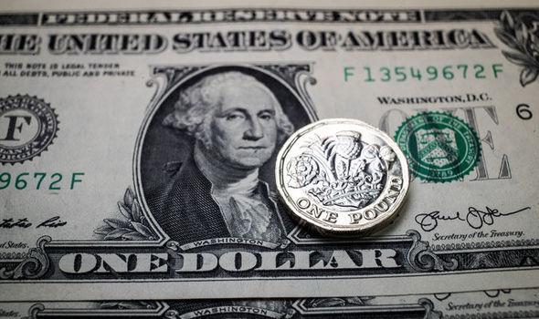 Pound Us Dollar Exchange Rate Gbp
